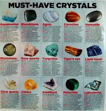19 Always Up To Date Gemstones Meaning Chart