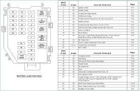 1999 volvo fuse box wiring diagram meta 1999 volvo fuse box wiring diagram user 1999 volvo v70 fuse box location 1999 volvo fuse box