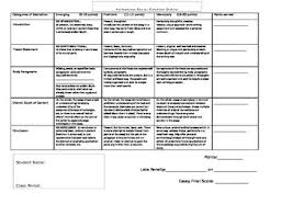archetype essay comprehensive grading rubric by no hassle the archetype essay comprehensive grading rubric