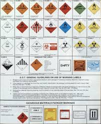 Hazardous Materials Labeling Chart 45 Skillful Hazardous Material Compatibility Chart