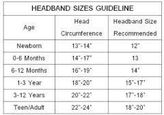 Image Result For Crochet Boot Cuff Size Chart Crochet Hats