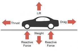 force car diagram force database wiring diagram images force diagram of a car diagram