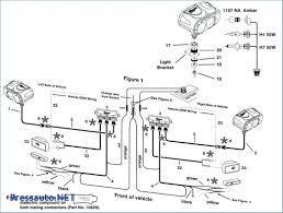 meyer snow plow wiring diagram dodge wiring library fisher plow wiring diagram dodge 2500 z3 wiring library diagram fisher pro caster wiring diagram fisher