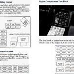 cadillac seville sts diagram for under the seat fuse box on 1999 Cadillac Deville Fuse Box Diagram 1999 cadillac deville fuse box diagram vehiclepad 1996 throughout 99 cadillac deville fuse box 1999 cadillac deville fuse box location