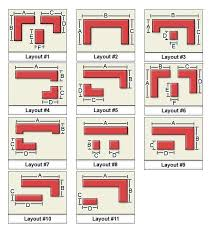 basic kitchen design layouts. Best 25 Kitchen Layouts Ideas On Pinterest Layout Creative Of Cabinet Basic Design
