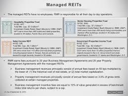 Rmr Group Inc.