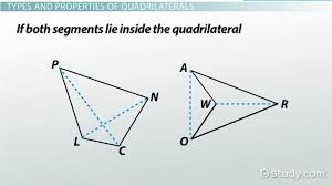 Quadrilateral Properties Chart Answers What Is A Quadrilateral Definition Properties Types