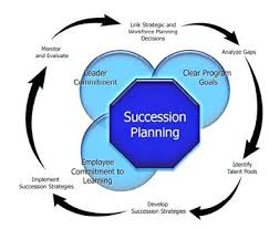 Business Succession Planning Template Sample Plan For Small Family ...