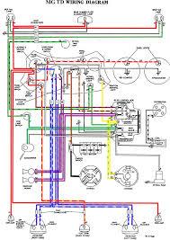 1952 mg td wiring harness wiring diagram expert 1952 mg td wiring harness wiring diagram user 1952 mg td wiring diagram wiring diagram var
