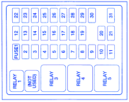 ford f250 4wd general 1998 fuse box block circuit breaker diagram ford f250 4wd general 1998 fuse box block circuit breaker diagram