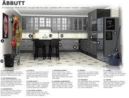 Ikea Kitchen Planner Help Kitchen Planner App Ikea Kitchen Design For Mac Layout Planner