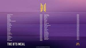 BTS] McDonalds X BTS - Pantip