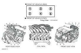 318 v8 engine diagram eli ramirez com 318 v8 engine diagram medium size of dodge ram spark plug wire diagram 3 wiring trusted