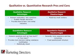 qualitative research thesis structure