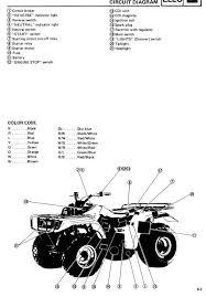 yamaha yfm moto elec problem battery good turn full size image