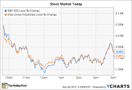 Priceline Stock History Chart Priceline Group Inc Stumbles And Disney Rises On A Down Day