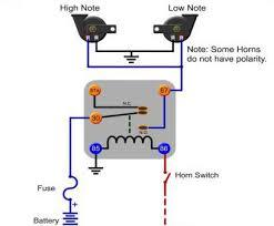 automotive engine wiring diagram practical 2006 porsche engine automotive engine wiring diagram top auto horn wiring diagram trusted wiring diagrams u2022 basic