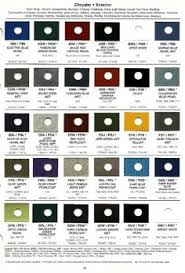 2011 Jeep Wrangler Color Chart 16 Best Jeep Ideas Images Jeep Car Colors Green Camaro
