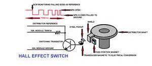 similiar hall effect diagram keywords msd gm hei distributor wiring diagram msd circuit diagrams
