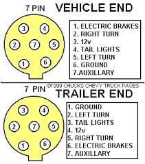 wilson trailer wiring diagram schematics and wiring diagrams grain trailer parts wilson on line