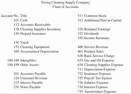 Insurance Company Chart Of Accounts Chart Of Account For Service Business Carl Redmon Decided To