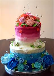 Hd Image Most Beautiful Birthday Cakes In The World