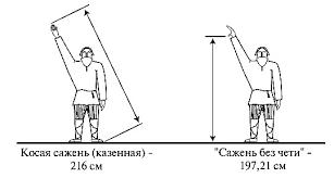 Реферат по математике на тему Старинные меры длины и веса  ШАГ средняя длина человеческого шага