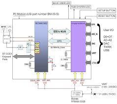 particle datasheets documentation photon datasheet block diagram