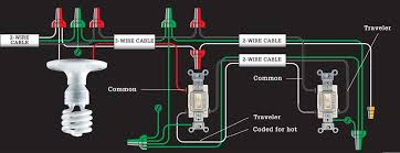 circuit maps the complete guide to wiring black decker cool three way switches light fixture fixture at end of cable run
