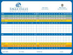 Welcome to Eagle Falls Golf Course - Palm Springs Premier Golf Course