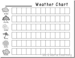 Weather Chart Printable Weather Chart Copy Preschool Weather Chart Preschool