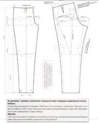 Mens Pants Pattern Cool A Tailor Made It Trouser Drafting Terminology Tailoring Trousers