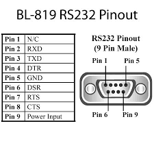 usb to 9 pin serial wiring diagram diagram rs232 pinout diagram wiring images