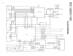 subwoofer amp wiring diagram subwoofer discover your wiring kenwood kdc wiring