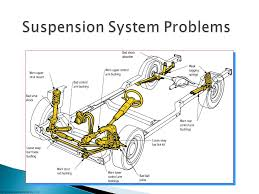 Suspension System Diagnosis And Repair Ppt Video Online Download