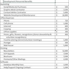 Organization Budget Template Nonprofit Elegant Best Grant