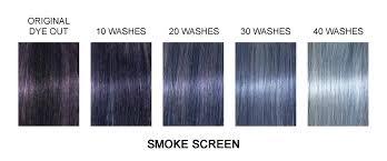 Manic Panic Hair Colour Chart Grey Hair Dye Manic Panic Ruhrgebiet