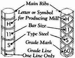 Reinforcing Bars Identification