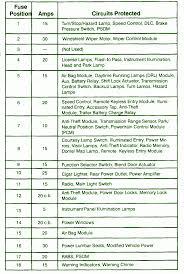 f53 fuse box diagram vw touran fuse box diagram vw image wiring 99 Ford E150 Fuse Box Diagram wiper control modulecar wiring diagram 1996 ford e150 fuse box diagram 99 ford f150 fuse box diagram