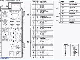 fuse box diagram mazda b4000 wire 72 vw takeuchi tl140 engine 2002 ford f150 5.4 fuse box diagram 2010 f150 fuse box diagram 2002 b4000 ford ranger haynes