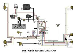 mb jeep wiring diagram mb wiring diagrams 1942 willys jeep wiring diagram jodebal com