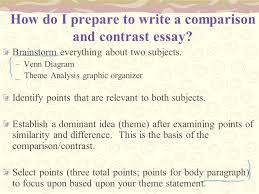 writing the comparison and contrast essay moon over manifest  how do i prepare to write a comparison and contrast essay