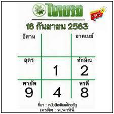 หวยไทยรัฐ 16/9/63