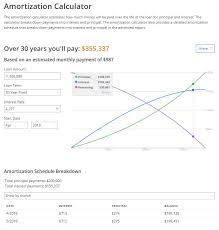 Monthly Principal And Interest Chart Amortization Calculator Amortization Schedule Zillow