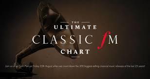 The Ultimate Classic Fm Chart Classic Fm