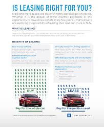 Lease Vs Buying Car Hayes Cadillac Is A Baldwin Cadillac Dealer And A New Car