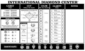 Diamond Points Chart International Diamond Quality Clarity Chart Templates At