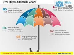 Free Umbrella Chart Template Free Umbrella Diagram Template Download Free Clip Art Free