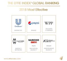 Pepsico Organizational Chart 2017 Effie