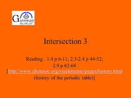 Slide 2: change reading to 6-11 Slide 5: added picture of ...